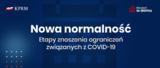 Etapy znoszenia ograniczeń związanych z COVID-19.png